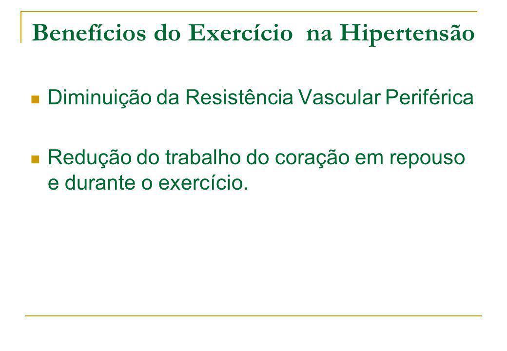 Benefícios do Exercício na Hipertensão