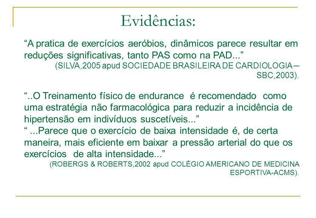 Evidências: A pratica de exercícios aeróbios, dinâmicos parece resultar em reduções significativas, tanto PAS como na PAD...