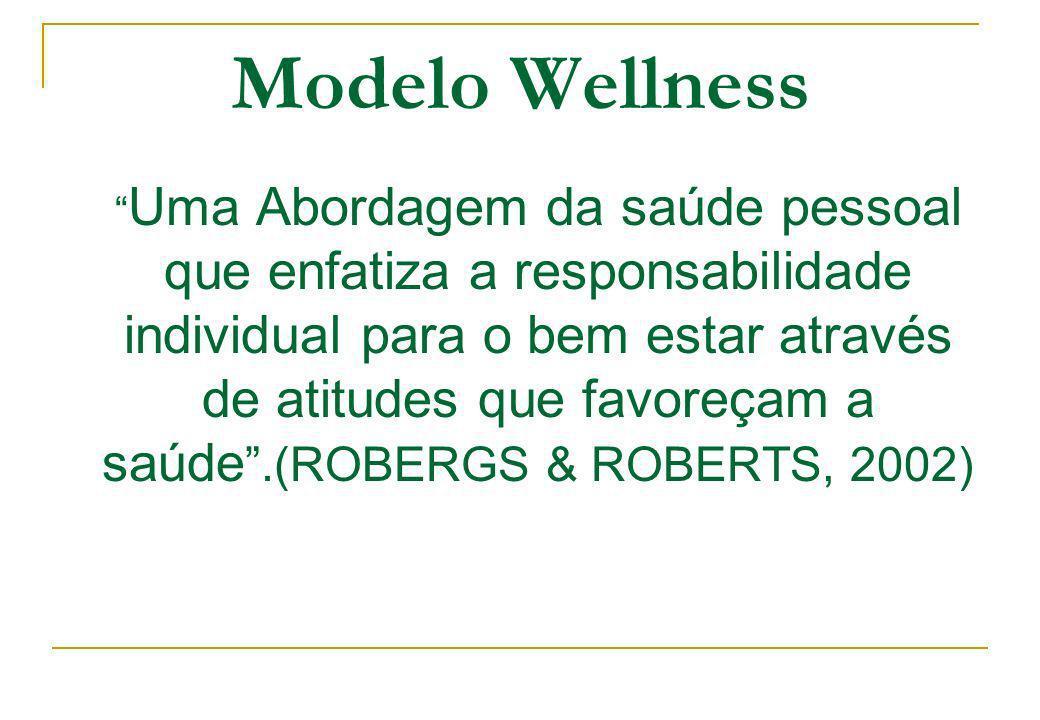 Modelo Wellness