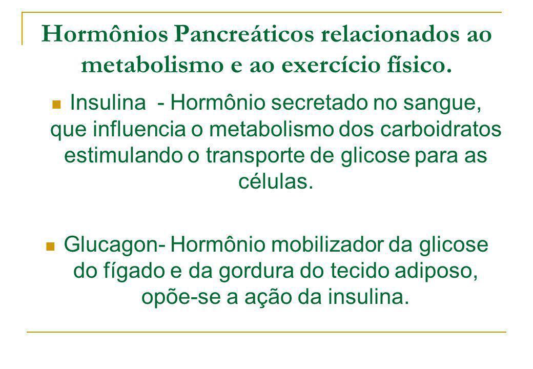 Hormônios Pancreáticos relacionados ao metabolismo e ao exercício físico.