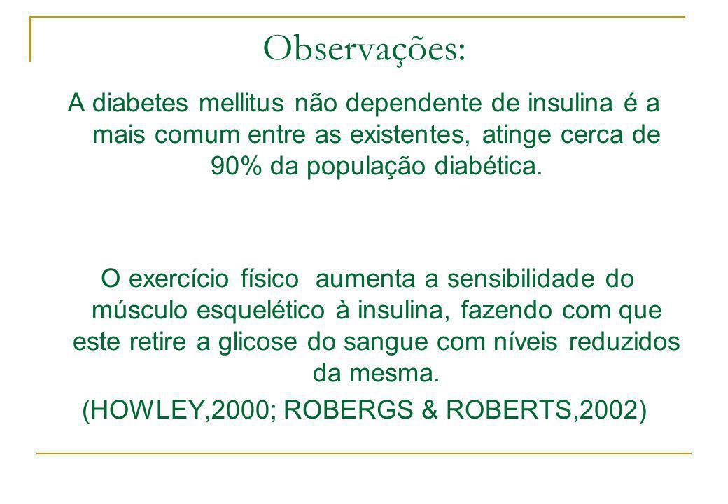 (HOWLEY,2000; ROBERGS & ROBERTS,2002)
