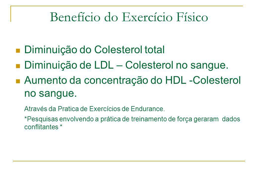 Benefício do Exercício Físico