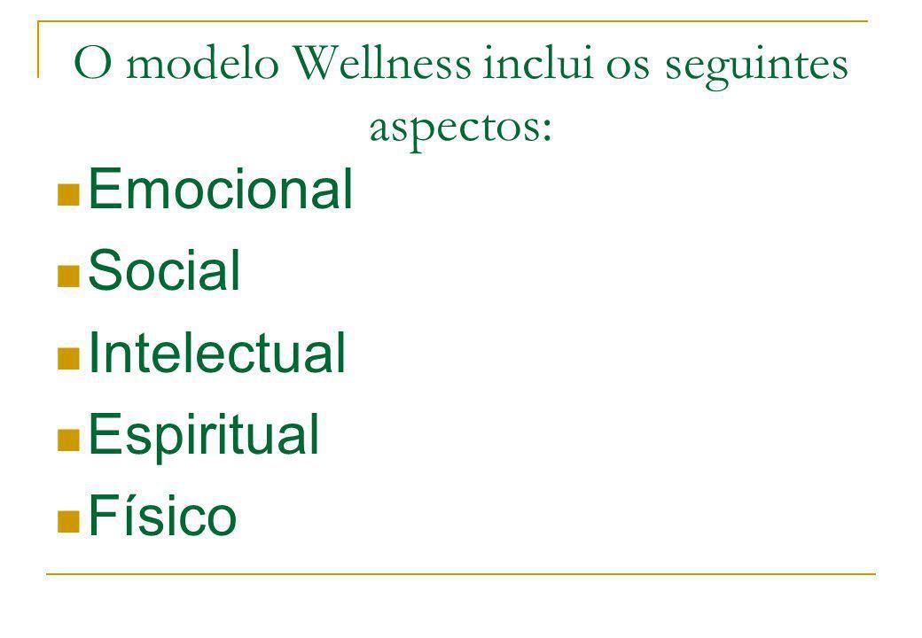 O modelo Wellness inclui os seguintes aspectos: