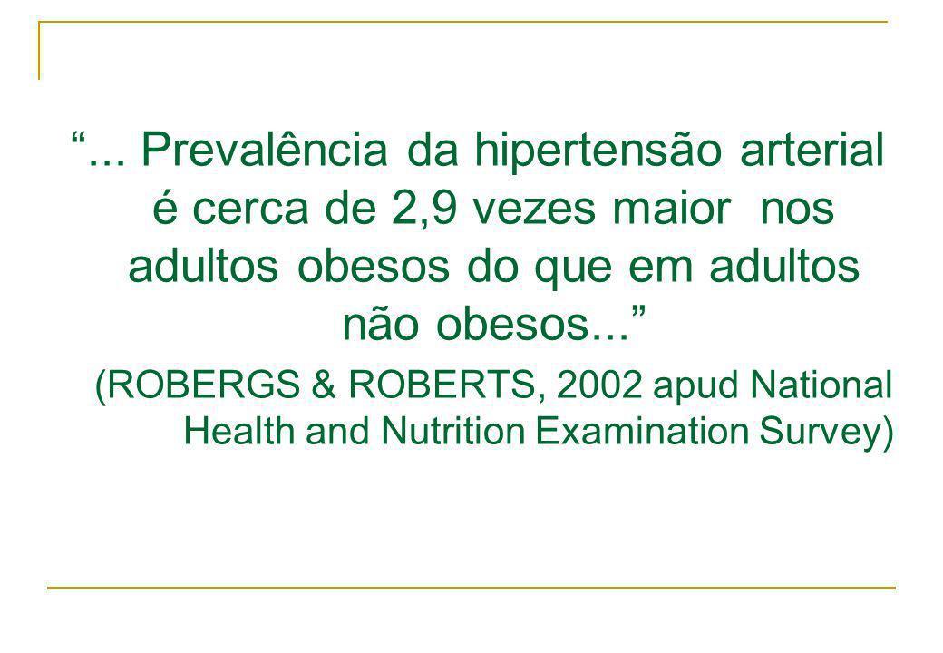 ... Prevalência da hipertensão arterial é cerca de 2,9 vezes maior nos adultos obesos do que em adultos não obesos...