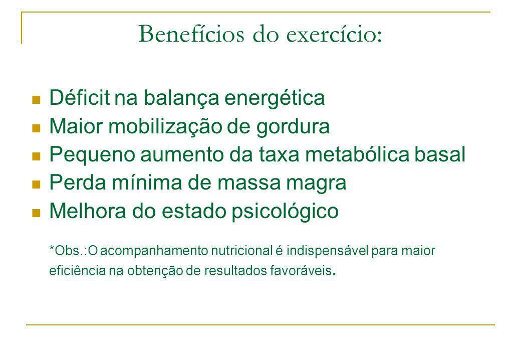 Benefícios do exercício: