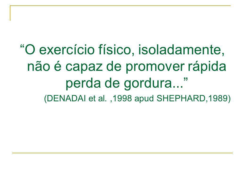 O exercício físico, isoladamente, não é capaz de promover rápida perda de gordura...