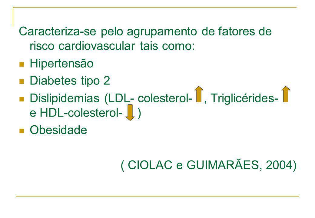 Caracteriza-se pelo agrupamento de fatores de risco cardiovascular tais como: