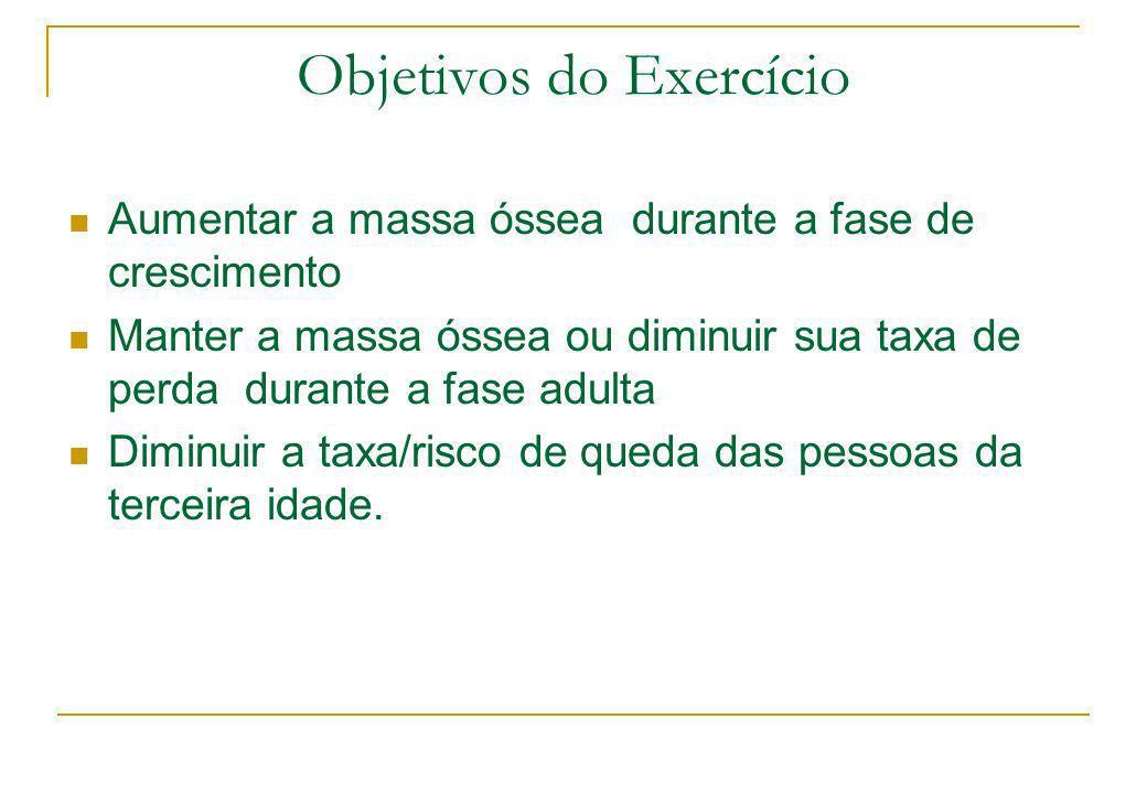 Objetivos do Exercício