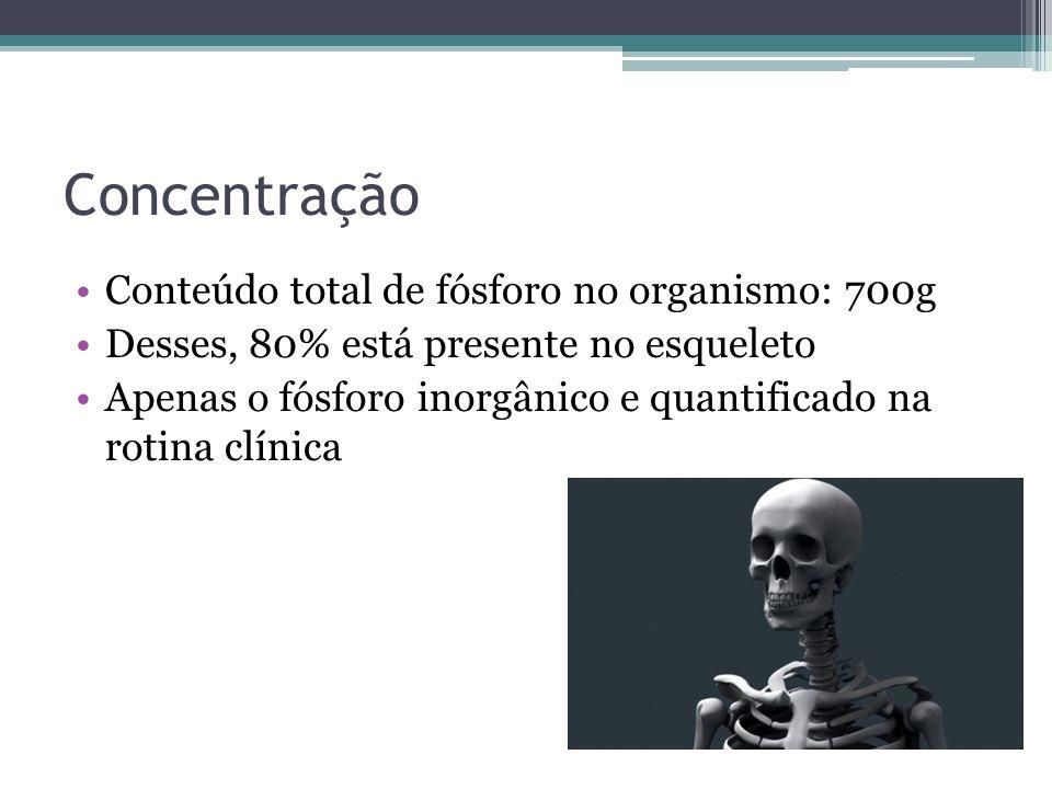Concentração Conteúdo total de fósforo no organismo: 700g