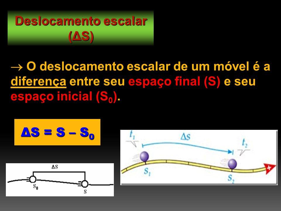 Deslocamento escalar (ΔS)