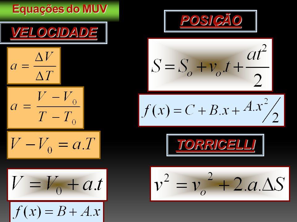 Equações do MUV POSIÇÃO VELOCIDADE TORRICELLI