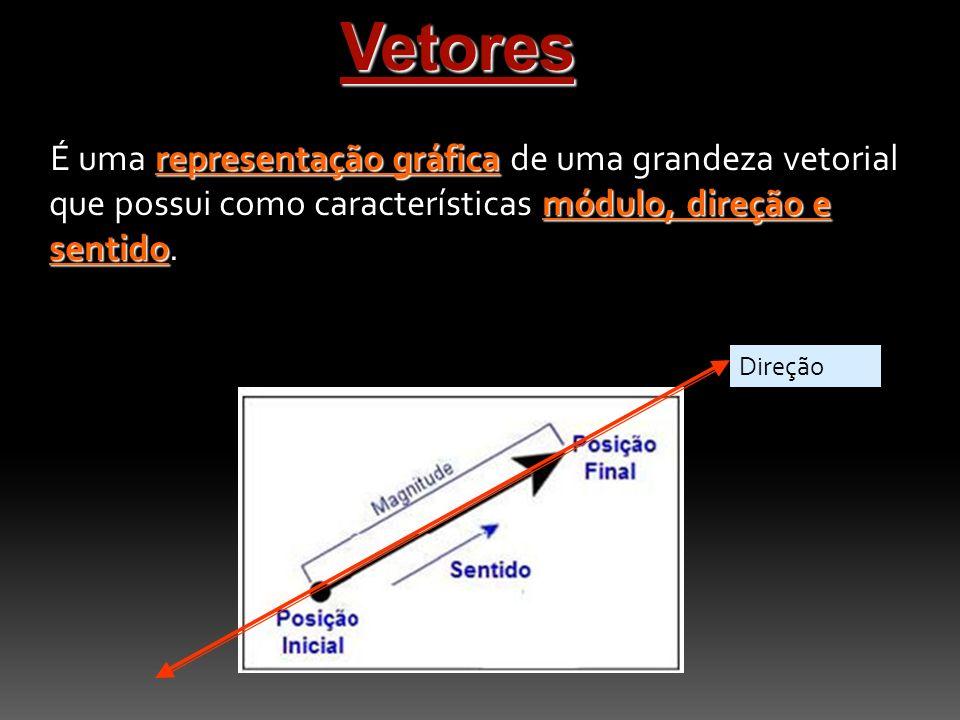 Vetores É uma representação gráfica de uma grandeza vetorial que possui como características módulo, direção e sentido.