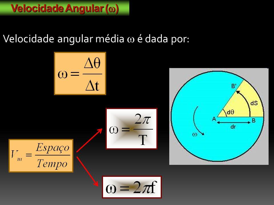 Velocidade Angular ()
