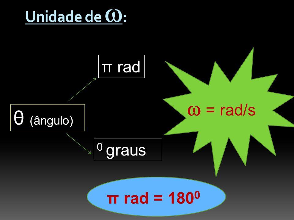 Unidade de : π rad  = rad/s θ (ângulo) 0 graus π rad = 1800