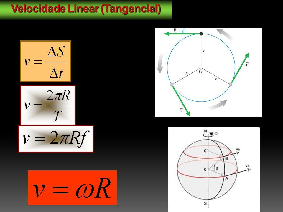Velocidade Linear (Tangencial)