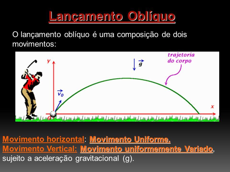 Lançamento Oblíquo O lançamento oblíquo é uma composição de dois movimentos: Movimento horizontal: Movimento Uniforme.
