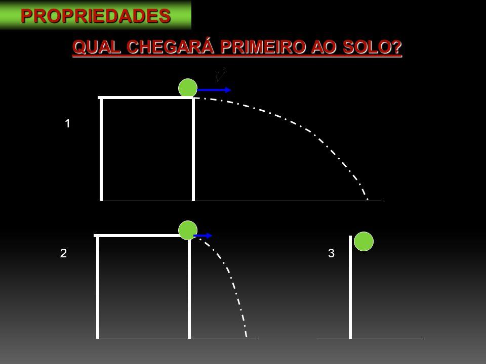 PROPRIEDADES QUAL CHEGARÁ PRIMEIRO AO SOLO 1 2 3