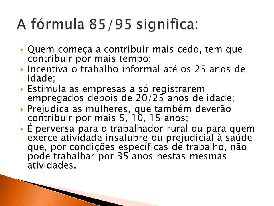 A fórmula 85/95 significa: Quem começa a contribuir mais cedo, tem que contribuir por mais tempo;