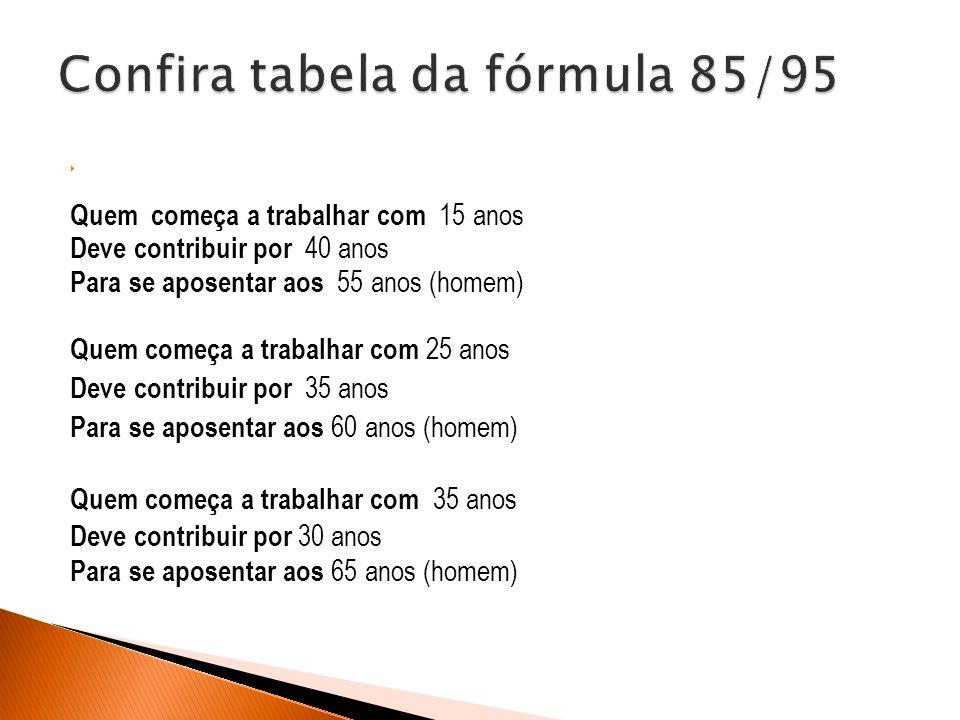 Confira tabela da fórmula 85/95