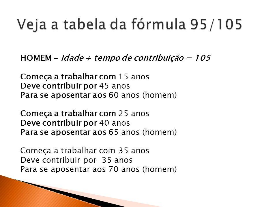 Veja a tabela da fórmula 95/105