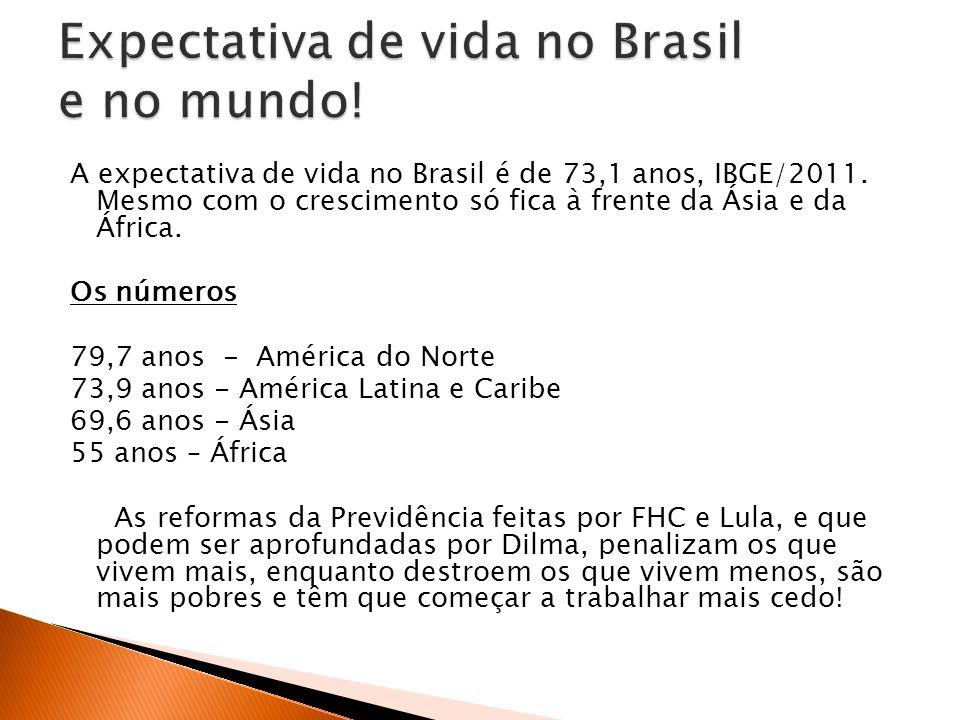 Expectativa de vida no Brasil e no mundo!