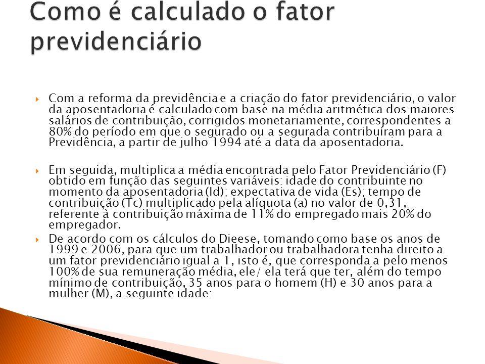 Como é calculado o fator previdenciário