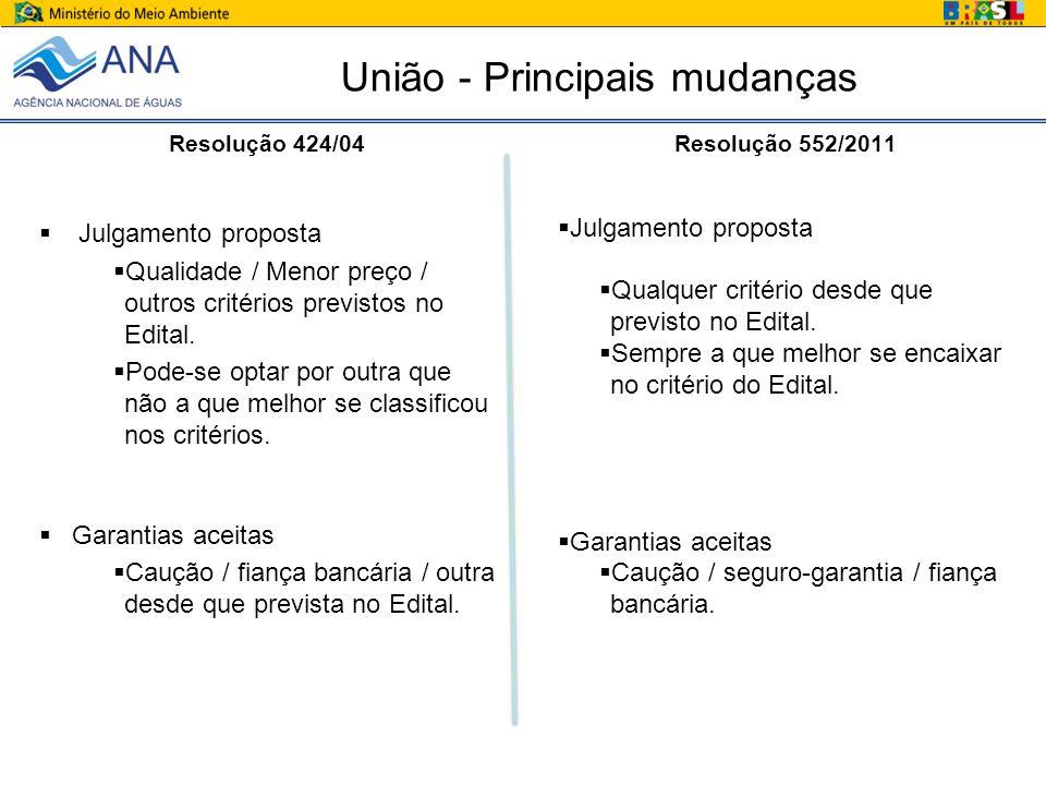 União - Principais mudanças