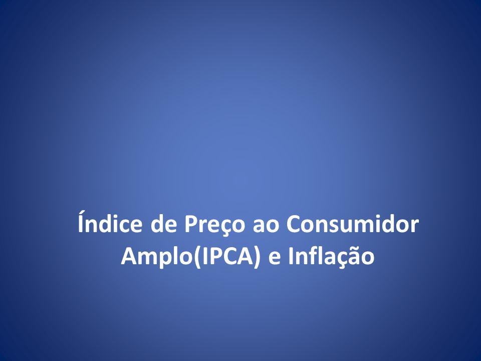Índice de Preço ao Consumidor Amplo(IPCA) e Inflação