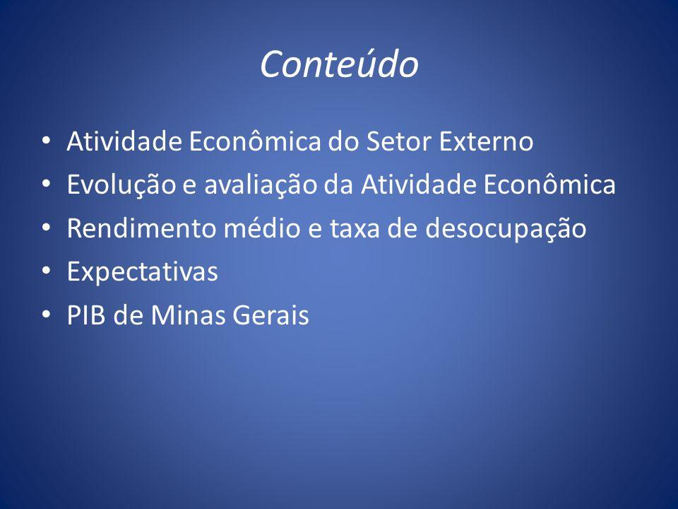 Conteúdo Atividade Econômica do Setor Externo