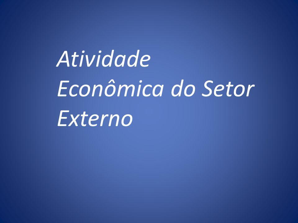 Atividade Econômica do Setor Externo