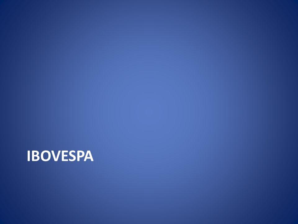 Ibovespa O que é o índice