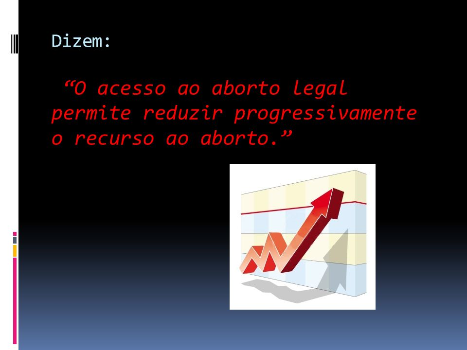 Dizem: O acesso ao aborto legal permite reduzir progressivamente o recurso ao aborto.