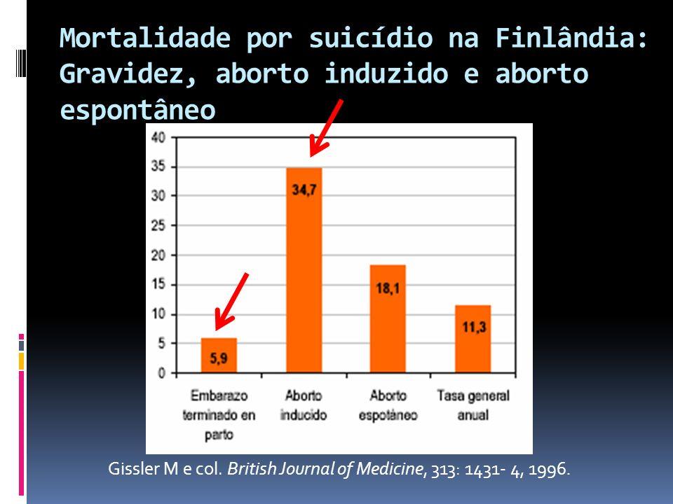 Mortalidade por suicídio na Finlândia: Gravidez, aborto induzido e aborto espontâneo