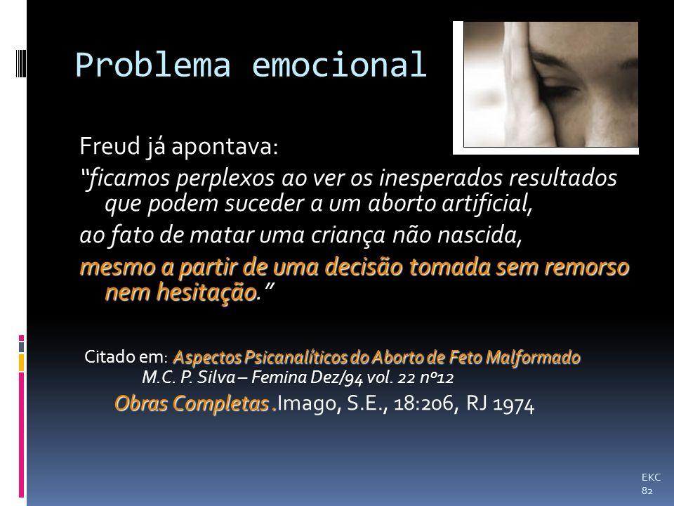 Problema emocional Freud já apontava: