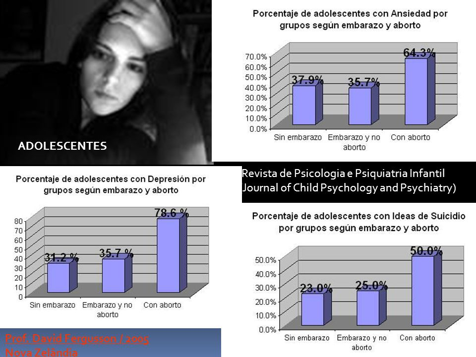 ADOLESCENTES Revista de Psicologia e Psiquiatria Infantil (Journal of Child Psychology and Psychiatry)