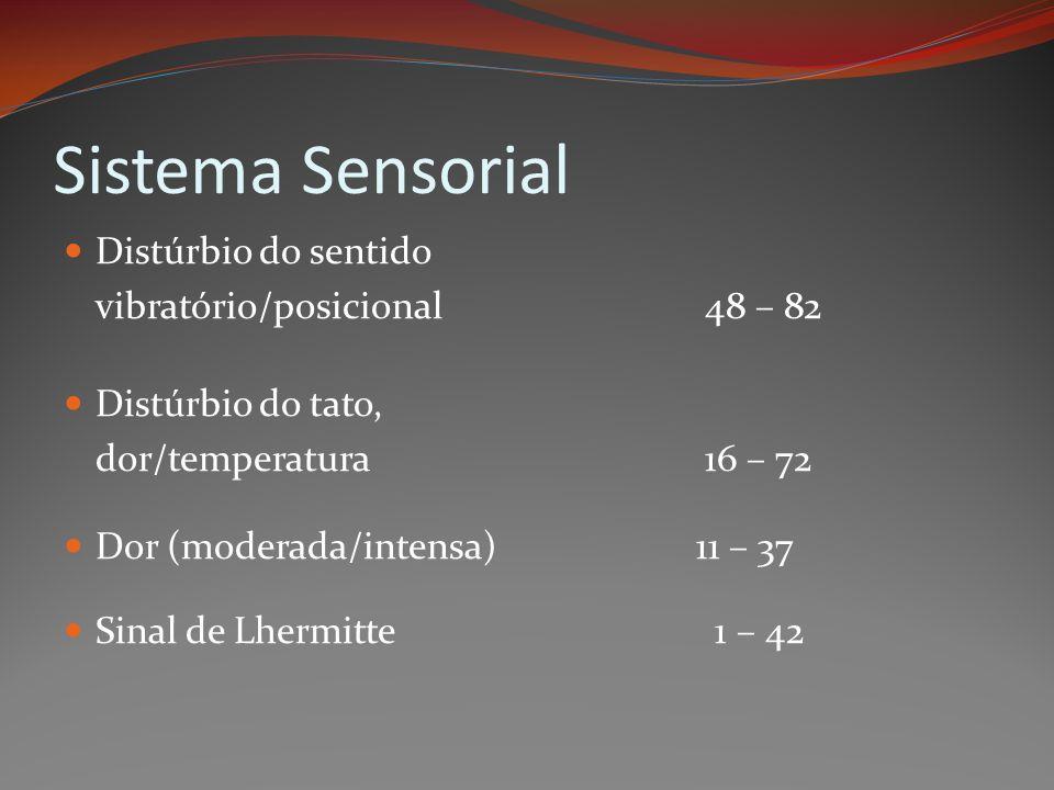 Sistema Sensorial Distúrbio do sentido vibratório/posicional 48 – 82