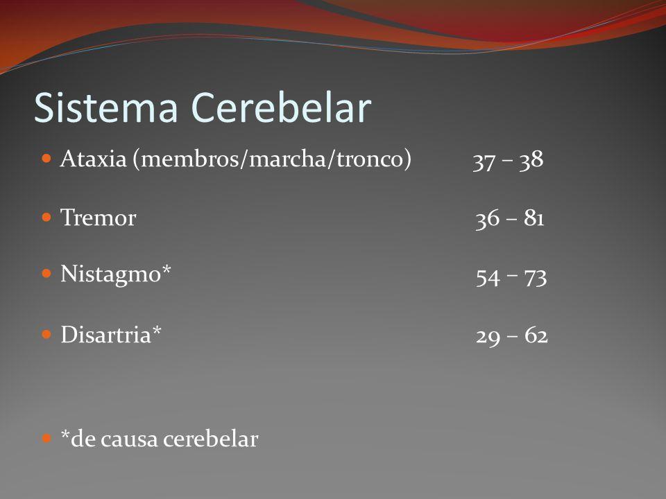 Sistema Cerebelar Ataxia (membros/marcha/tronco) 37 – 38