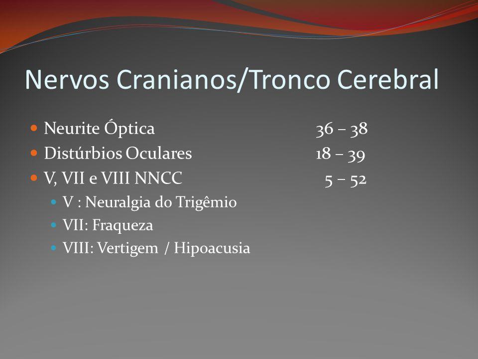 Nervos Cranianos/Tronco Cerebral