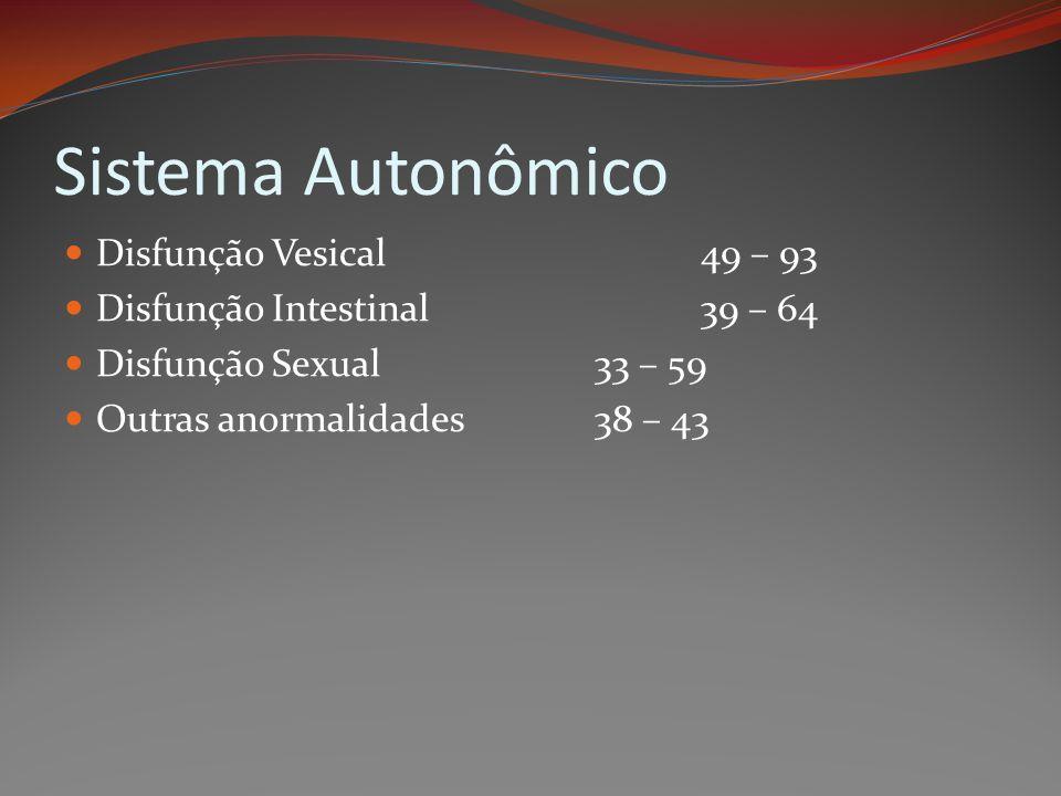 Sistema Autonômico Disfunção Vesical 49 – 93