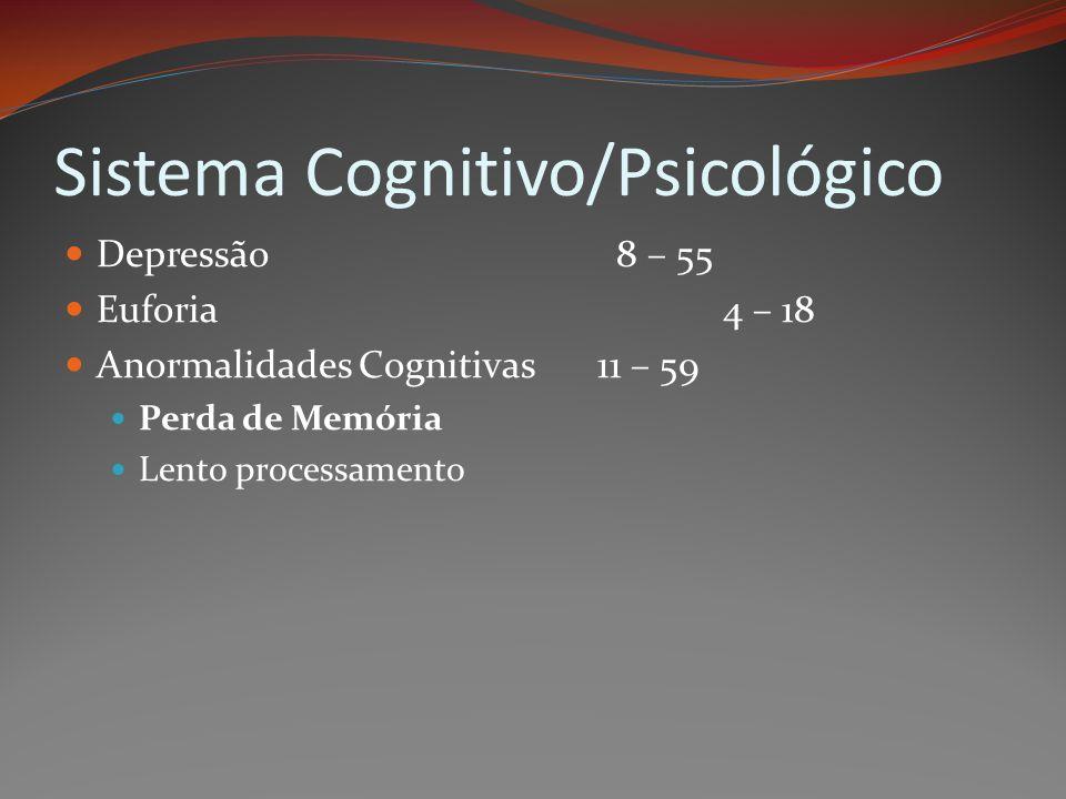 Sistema Cognitivo/Psicológico
