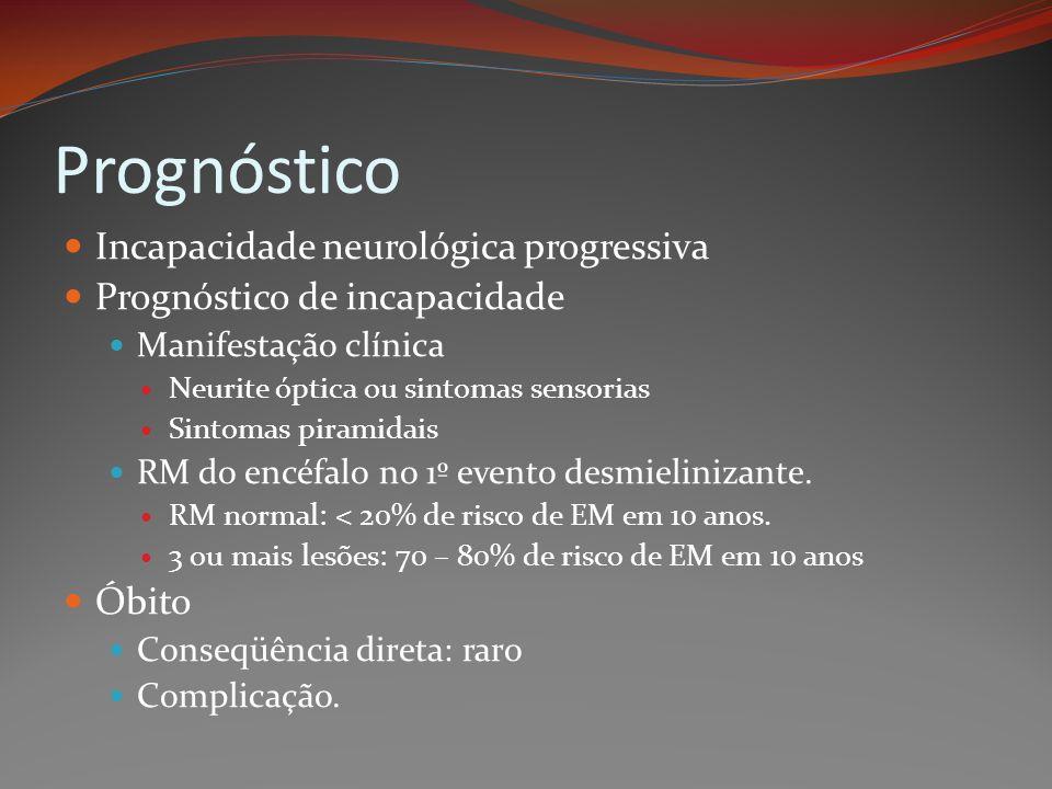 Prognóstico Incapacidade neurológica progressiva