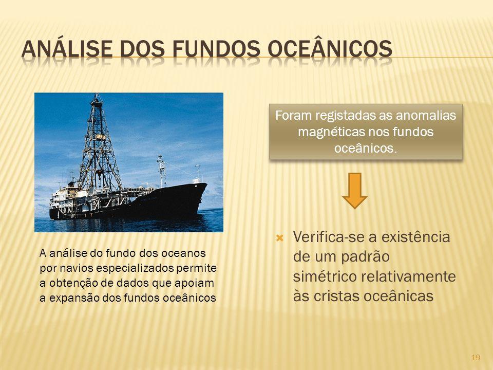 Análise dos fundos oceânicos