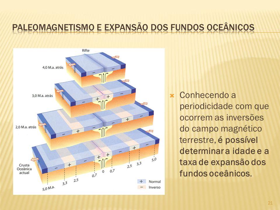 Paleomagnetismo e expansão dos fundos oceânicos