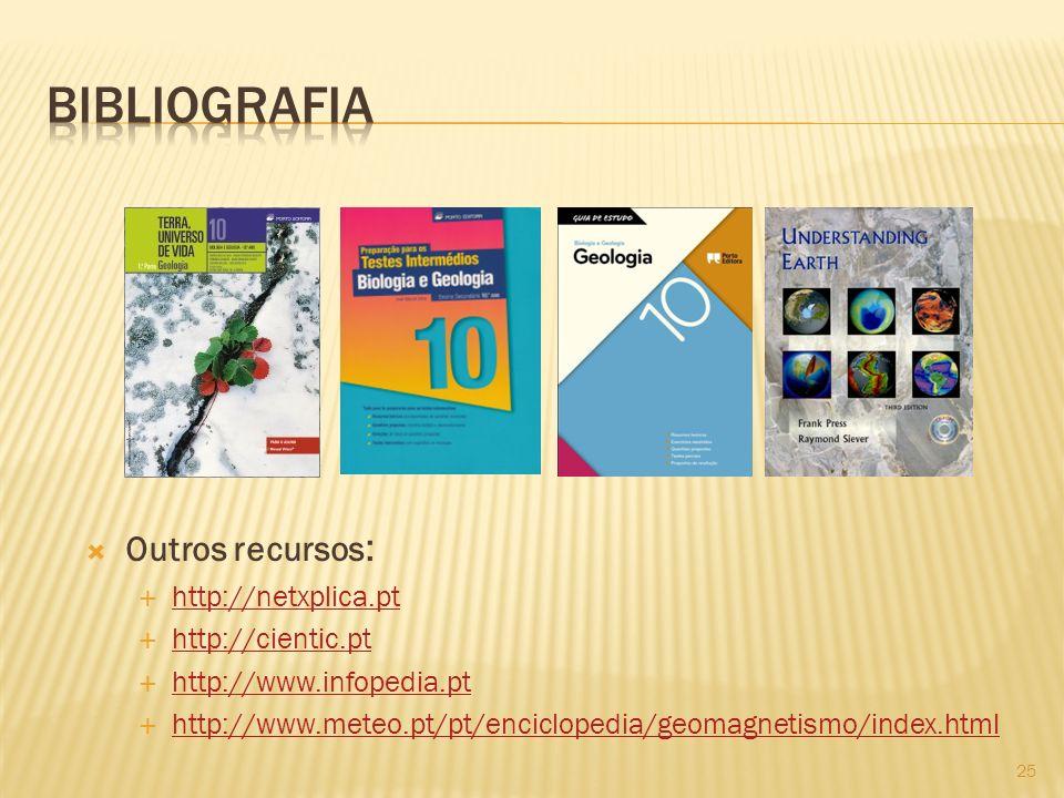 Bibliografia Outros recursos: http://netxplica.pt http://cientic.pt