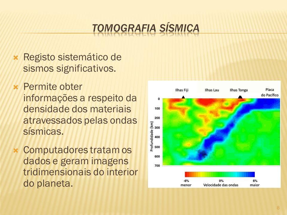 Tomografia Sísmica Registo sistemático de sismos significativos.