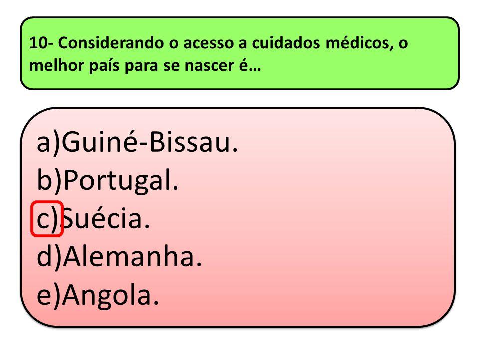 Guiné-Bissau. Portugal. Suécia. Alemanha. Angola.