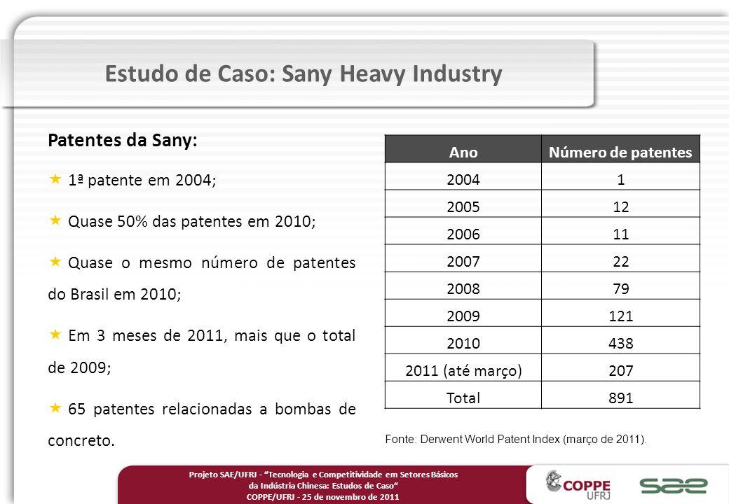 Estudo de Caso: Sany Heavy Industry