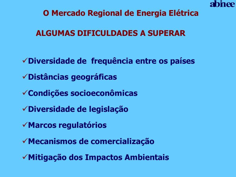 O Mercado Regional de Energia Elétrica ALGUMAS DIFICULDADES A SUPERAR