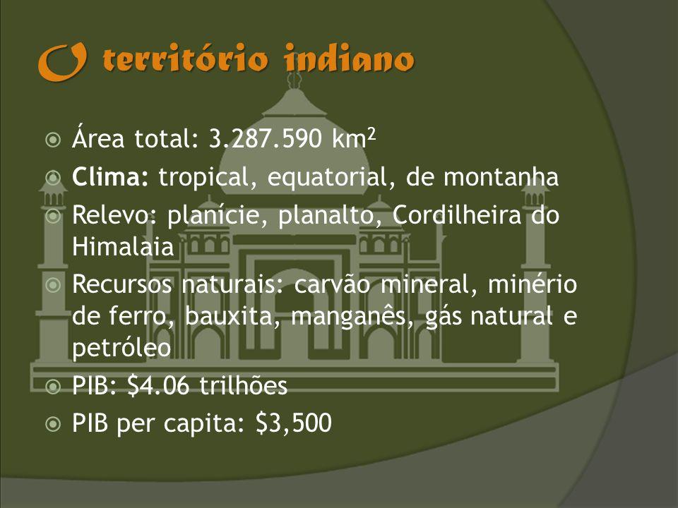 O território indiano Área total: 3.287.590 km2