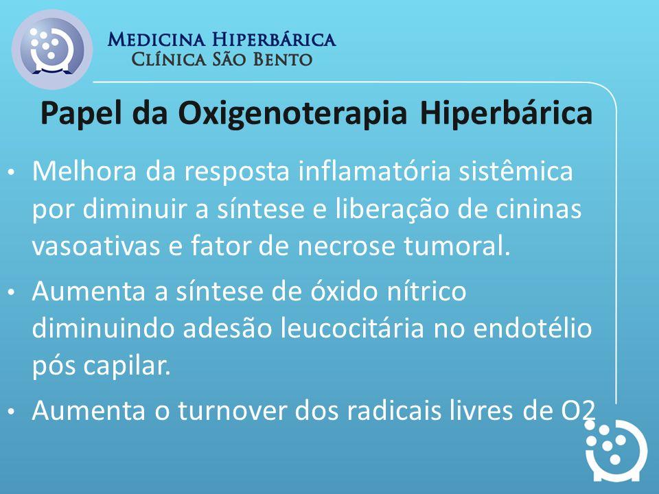 Papel da Oxigenoterapia Hiperbárica